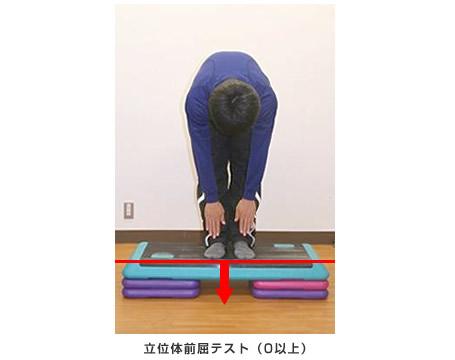立位体前屈テスト(0以上)
