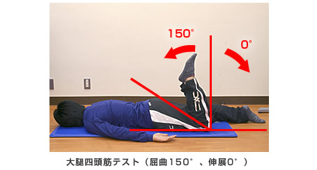 大腿四頭筋テスト(屈曲150度、伸展0度)