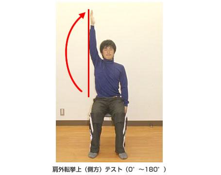肩外転挙上(側方)テスト