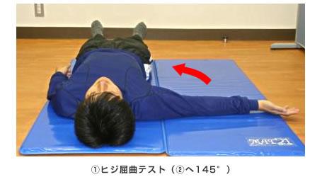 (1)ヒジ屈曲テスト((2)へ145°)