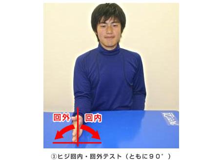 (3)ヒジ回内・回外テスト(ともに90°)