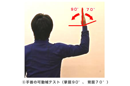 (6)手首の可動域テスト(掌90°、背屈70°)