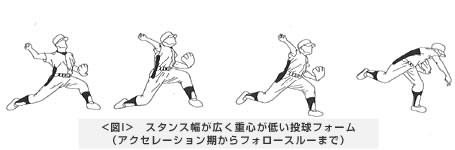 スタンス幅が広く重心が低い投球フォーム(アクセレーション期からフォロースルーまで)